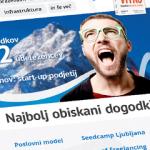 Slovenija dvakrat bolj podjetna kot dve leti prej